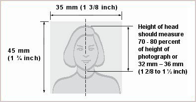 Specs for Canadian visa photo