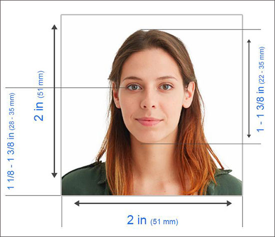 USA Passport Picture Requirements - 2019